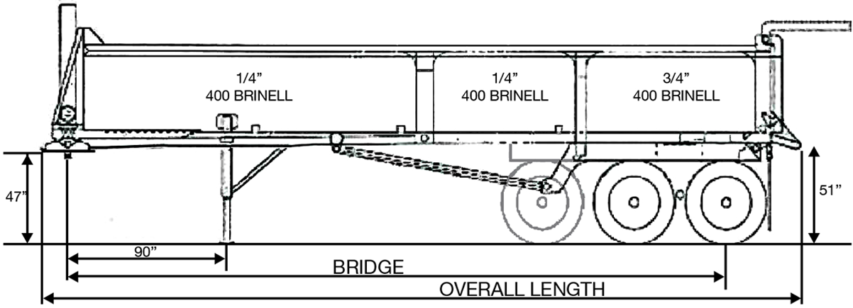 Ranco Anvil Quarter Frame End Dump Drawing